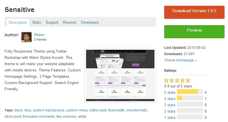 Sensitive - Authors WordPress Theme